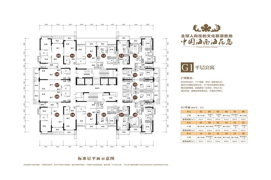 中国海南海花岛3号岛g1户型楼层平面图